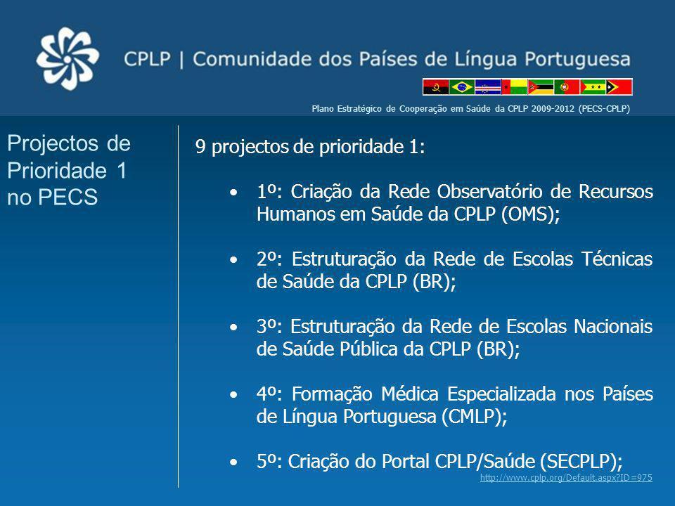 Plano Estratégico de Cooperação em Saúde da CPLP 2009-2012 (PECS-CPLP) 9 projectos de prioridade 1: 1º: Criação da Rede Observatório de Recursos Human