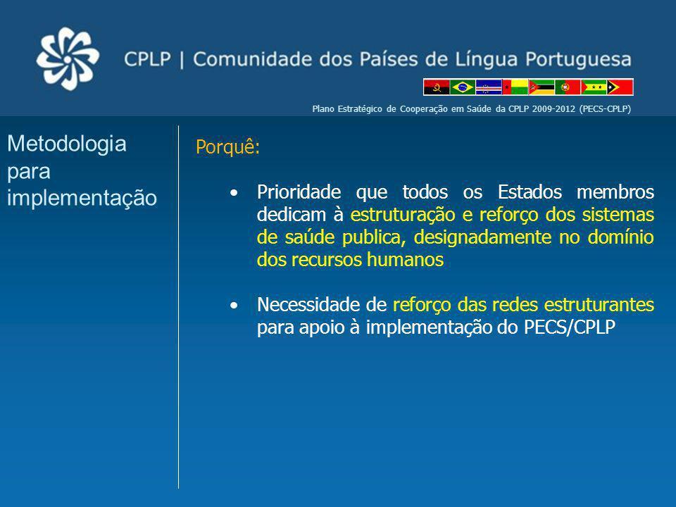 Plano Estratégico de Cooperação em Saúde da CPLP 2009-2012 (PECS-CPLP) Porquê: Prioridade que todos os Estados membros dedicam à estruturação e reforç