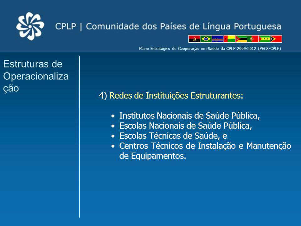 Plano Estratégico de Cooperação em Saúde da CPLP 2009-2012 (PECS-CPLP) 4) Redes de Instituições Estruturantes: Institutos Nacionais de Saúde Pública,