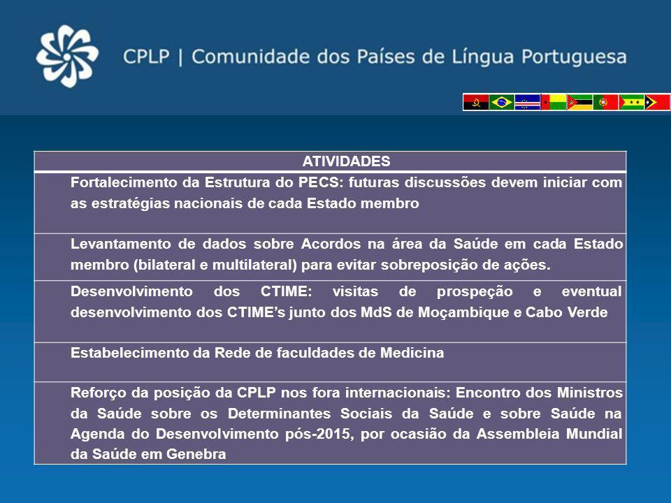 ATIVIDADES Fortalecimento da Estrutura do PECS: futuras discussões devem iniciar com as estratégias nacionais de cada Estado membro Levantamento de da