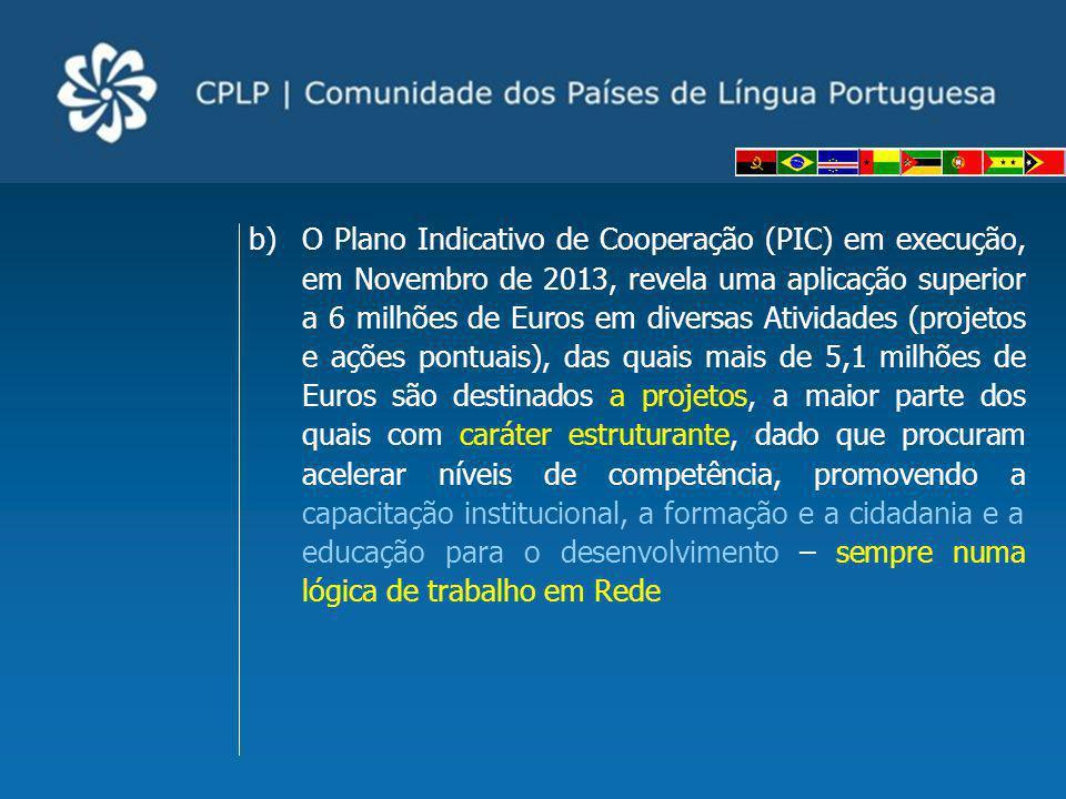b)O Plano Indicativo de Cooperação (PIC) em execução, em Novembro de 2013, revela uma aplicação superior a 6 milhões de Euros em diversas Atividades (
