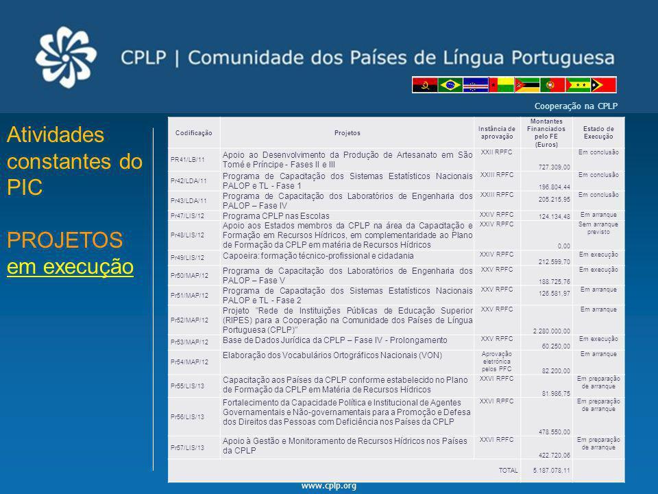 www.cplp.org Cooperação na CPLP Atividades constantes do PIC AÇÕES PONTUAIS em execução CodificaçãoProjetos Instância de aprovação Montantes Financiados pelo FE (Euros) Estado de Execução Ap06/LIS/06 Monitoramento dos Projetos Apoiados pelo Brasil no âmbito da CPLP 58.814,00 Em execução Ap26/LDA/11 ODM Campus Challenge - Ativar jovens universitários pelos ODM XXIII RPFC 30.674,00 Em conclusão Ap28/LIS/12 Apoio ao Centro de Informação e Proteção Social da CPLP – CIPS XXIV RPFC 26.944,45 Em conclusão Ap31/LIS/12 Biodiversidade em Ambiente Urbano e Desenvolvimento Sustentado: estratégias e ações na CPLP XXIV RPFC 0,00 Sem arranque previsto Ap34/LIS/13V Edição da Escola de Jovens Líderes da CPLPXXVI RPFC 20.000,00 Em conclusão Ap35/LIS/13Prolongamento do Projeto Promoção da Segurança Alimentar nas Cidades da CPLP através do Desenvolvimento da Agricultura Urbana Sustentável XXVI RPFC 21.279,00 Em arranque Ap36/LIS/13Manuais de Arquitetura Sustentável para S.