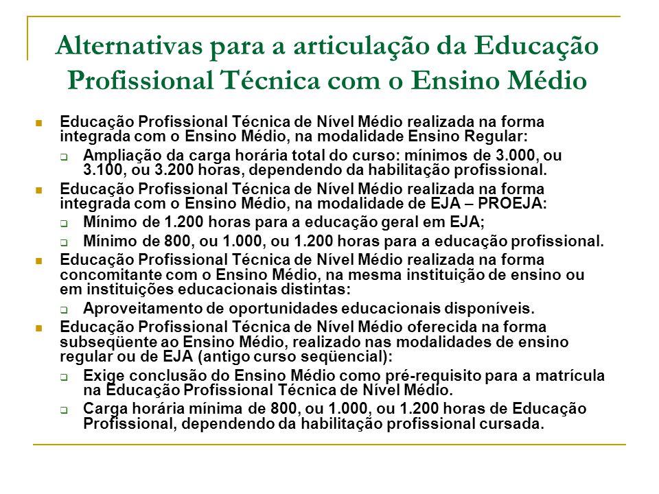 Alternativas para a articulação da Educação Profissional Técnica com o Ensino Médio Educação Profissional Técnica de Nível Médio realizada na forma in