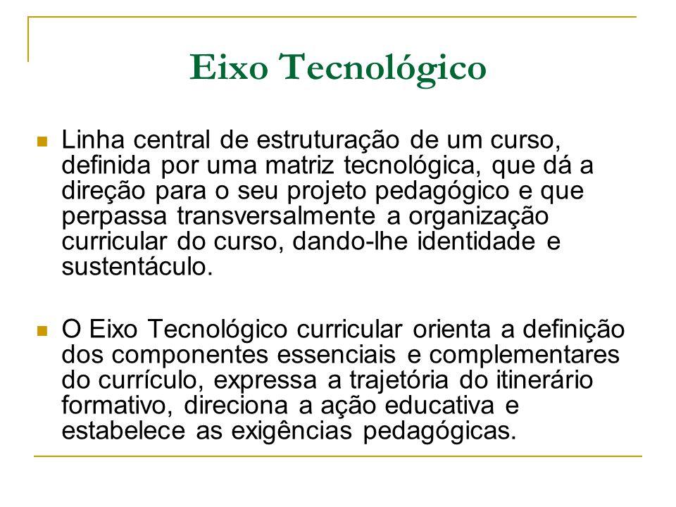 Eixo Tecnológico Linha central de estruturação de um curso, definida por uma matriz tecnológica, que dá a direção para o seu projeto pedagógico e que