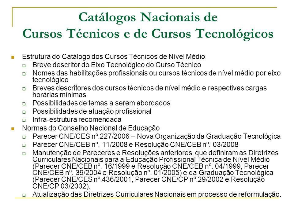 Catálogos Nacionais de Cursos Técnicos e de Cursos Tecnológicos Estrutura do Catálogo dos Cursos Técnicos de Nível Médio Breve descritor do Eixo Tecno