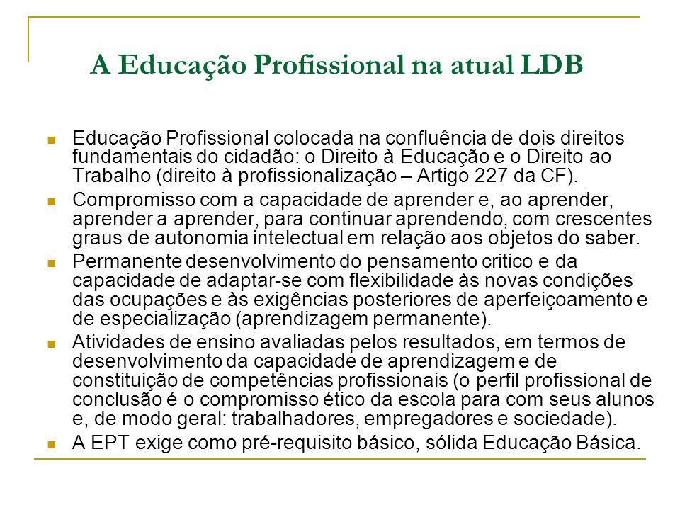 A Educação Profissional na atual LDB Educação Profissional colocada na confluência de dois direitos fundamentais do cidadão: o Direito à Educação e o