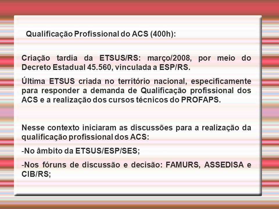 Qualificação Profissional do ACS (400h): Criação tardia da ETSUS/RS: março/2008, por meio do Decreto Estadual 45.560, vinculada a ESP/RS. Última ETSUS