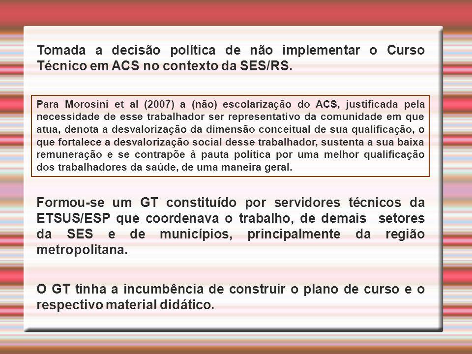 Tomada a decisão política de não implementar o Curso Técnico em ACS no contexto da SES/RS. Formou-se um GT constituído por servidores técnicos da ETSU