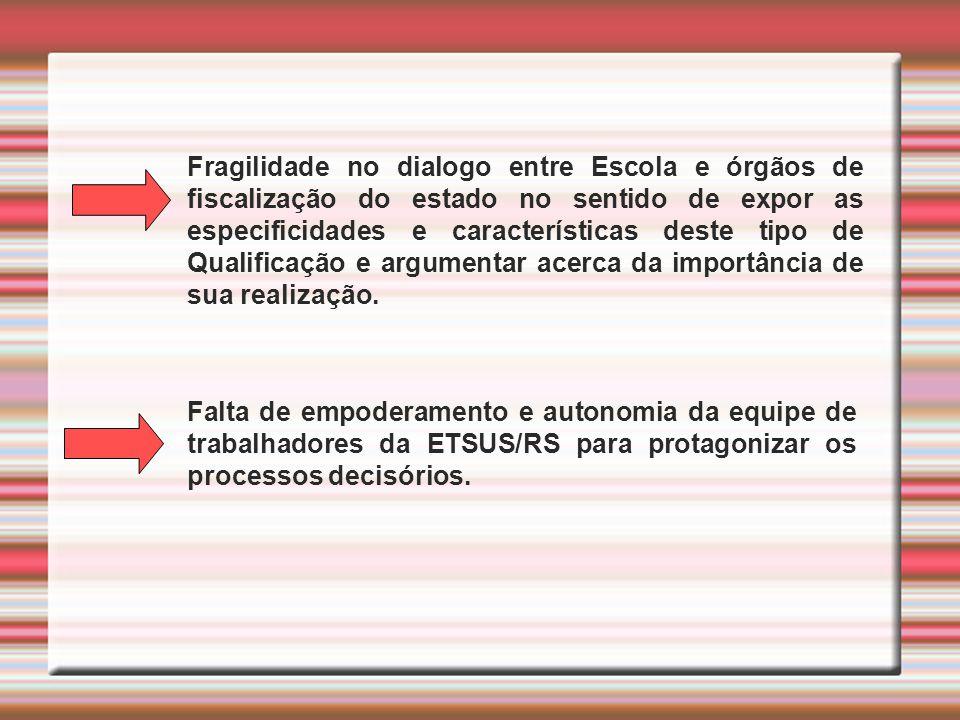 Falta de empoderamento e autonomia da equipe de trabalhadores da ETSUS/RS para protagonizar os processos decisórios. Fragilidade no dialogo entre Esco