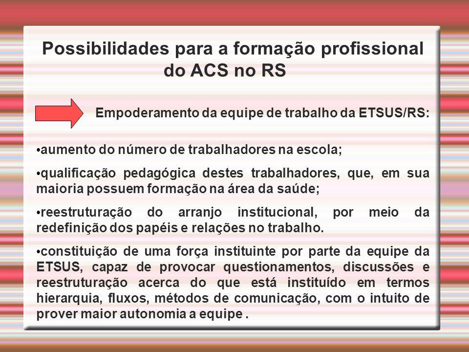 Possibilidades para a formação profissional do ACS no RS Empoderamento da equipe de trabalho da ETSUS/RS: aumento do número de trabalhadores na escola