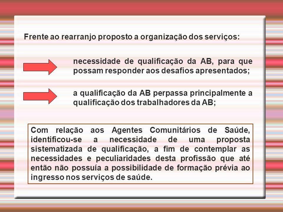 Frente ao rearranjo proposto a organização dos serviços: necessidade de qualificação da AB, para que possam responder aos desafios apresentados; a qua