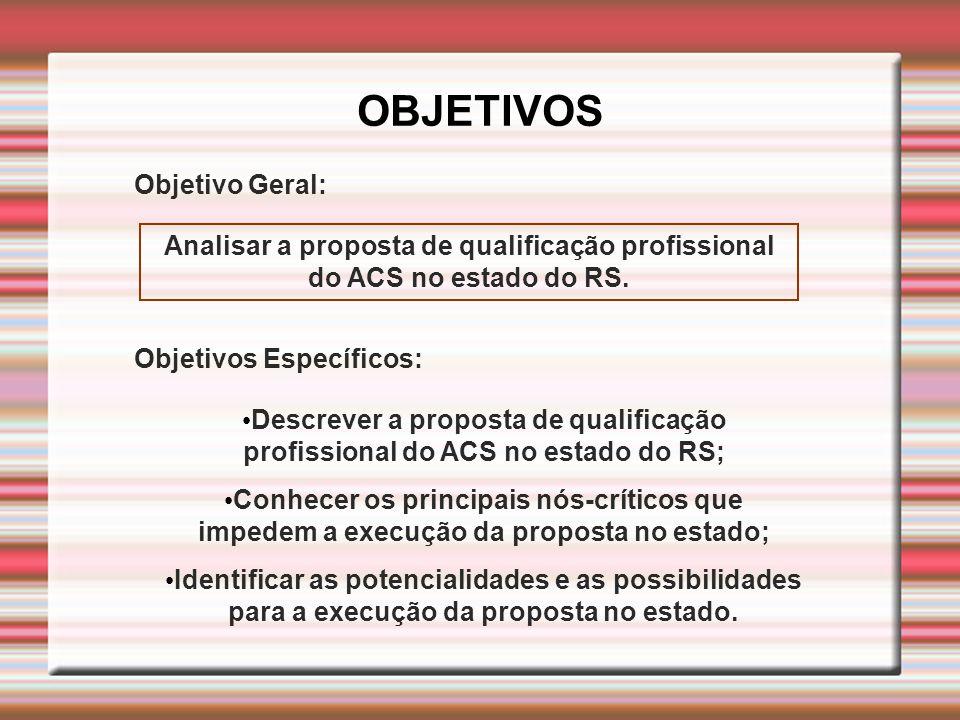Analisar a proposta de qualificação profissional do ACS no estado do RS. OBJETIVOS Objetivo Geral: Objetivos Específicos: Descrever a proposta de qual