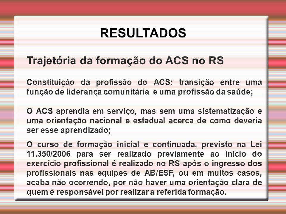 Trajetória da formação do ACS no RS RESULTADOS Constituição da profissão do ACS: transição entre uma função de liderança comunitária e uma profissão d