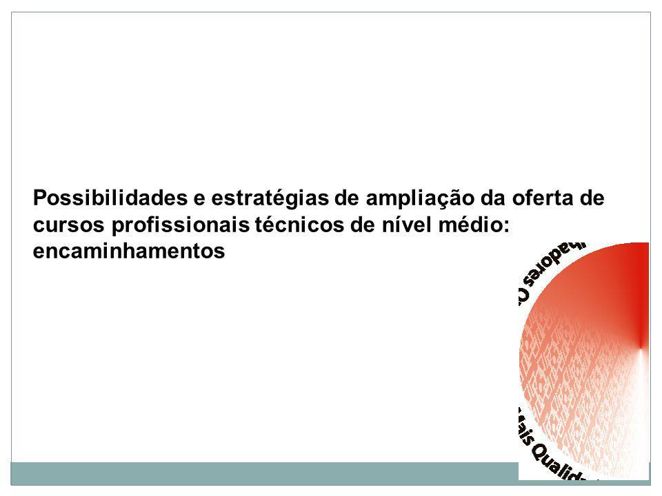 Possibilidades e estratégias de ampliação da oferta de cursos profissionais técnicos de nível médio: encaminhamentos