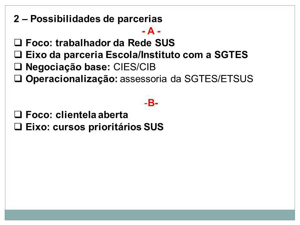 2 – Possibilidades de parcerias - A - Foco: trabalhador da Rede SUS Eixo da parceria Escola/Instituto com a SGTES Negociação base: CIES/CIB Operacionalização: assessoria da SGTES/ETSUS -B- Foco: clientela aberta Eixo: cursos prioritários SUS