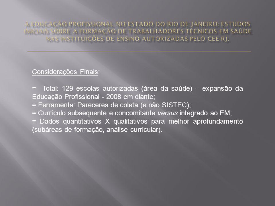 Considerações Finais: = Total: 129 escolas autorizadas (área da saúde) – expansão da Educação Profissional - 2008 em diante; = Ferramenta: Pareceres d