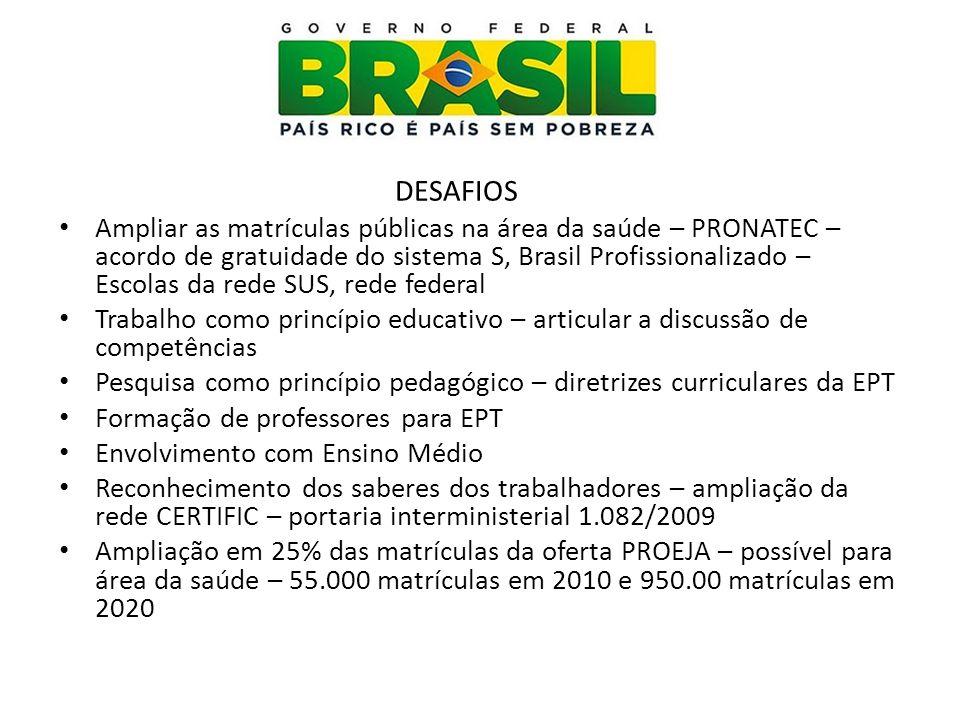 DESAFIOS Ampliar as matrículas públicas na área da saúde – PRONATEC – acordo de gratuidade do sistema S, Brasil Profissionalizado – Escolas da rede SU