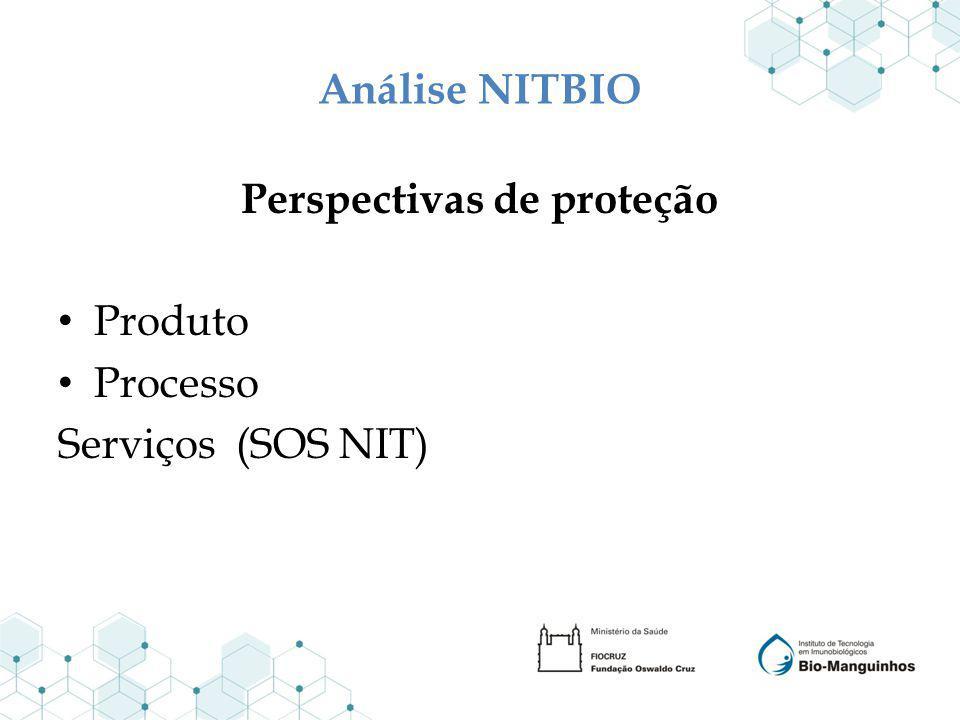 Análise NITBIO Perspectivas de proteção Produto Processo Serviços (SOS NIT)