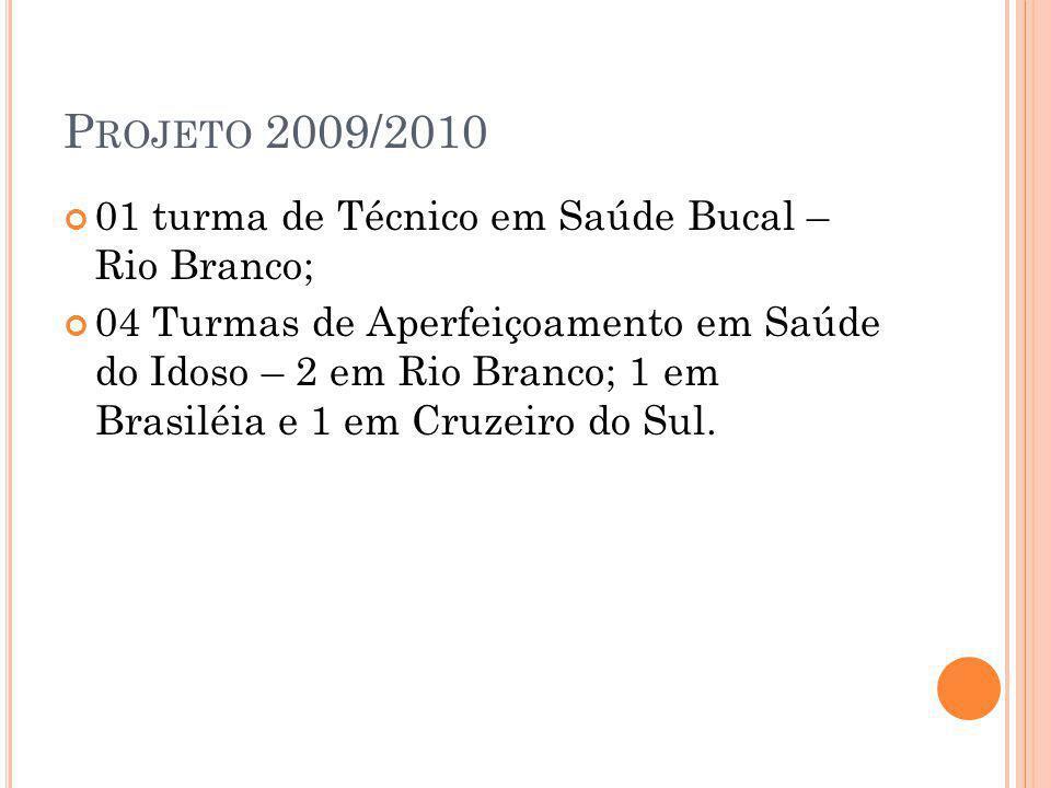 P ROJETO 2009/2010 01 turma de Técnico em Saúde Bucal – Rio Branco; 04 Turmas de Aperfeiçoamento em Saúde do Idoso – 2 em Rio Branco; 1 em Brasiléia e 1 em Cruzeiro do Sul.