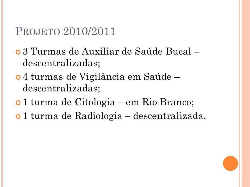 P ROJETO 2010/2011 3 Turmas de Auxiliar de Saúde Bucal – descentralizadas; 4 turmas de Vigilância em Saúde – descentralizadas; 1 turma de Citologia – em Rio Branco; 1 turma de Radiologia – descentralizada.