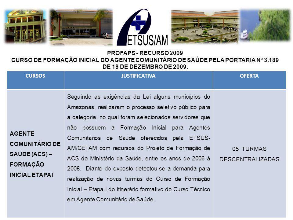 CURSOSJUSTIFICATIVAOFERTA AGENTE COMUNITÁRIO DE SAÚDE (ACS) – FORMAÇÃO INICIAL ETAPA I Seguindo as exigências da Lei alguns municípios do Amazonas, re