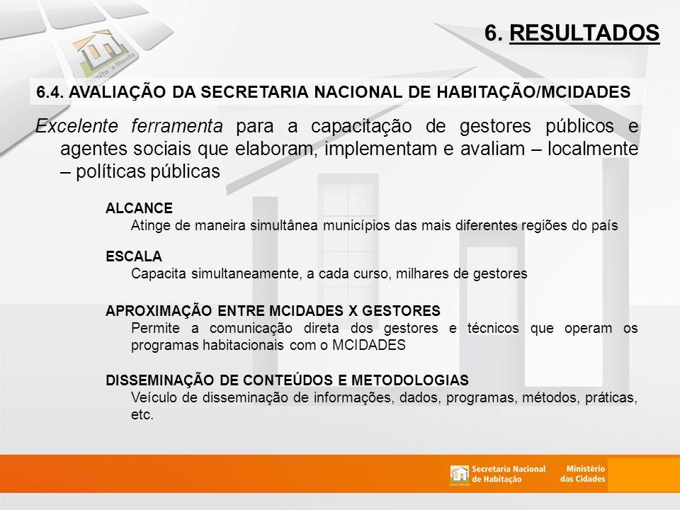 6.4. AVALIAÇÃO DA SECRETARIA NACIONAL DE HABITAÇÃO/MCIDADES 6.