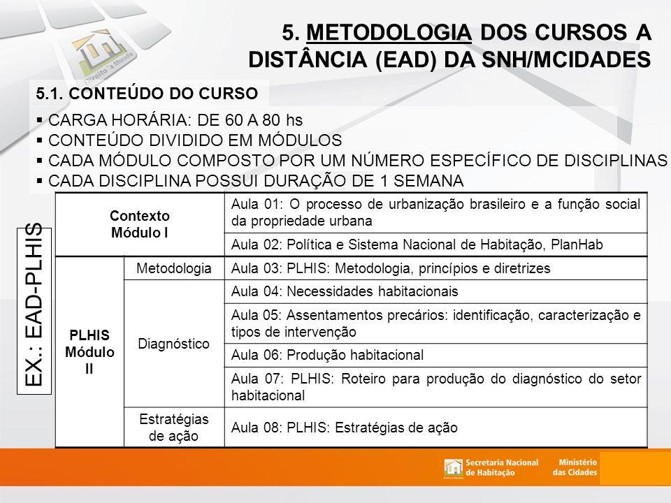 5. METODOLOGIA DOS CURSOS A DISTÂNCIA (EAD) DA SNH/MCIDADES 5.1.