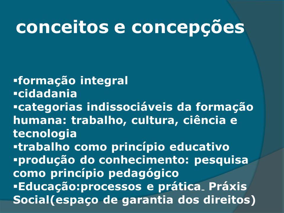 conceitos e concepções formação integral cidadania categorias indissociáveis da formação humana: trabalho, cultura, ciência e tecnologia trabalho como