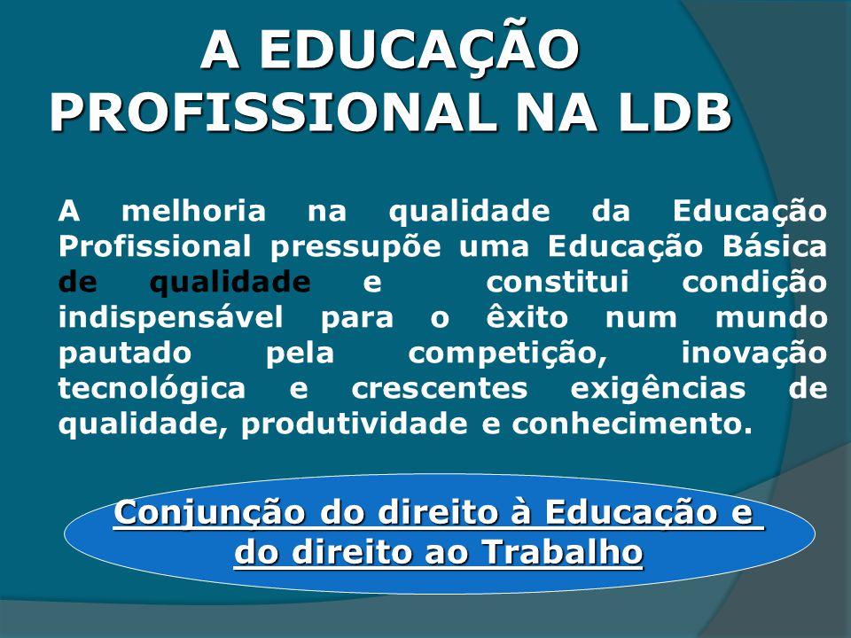 A EDUCAÇÃO PROFISSIONAL NA LDB A melhoria na qualidade da Educação Profissional pressupõe uma Educação Básica de qualidade e constitui condição indisp