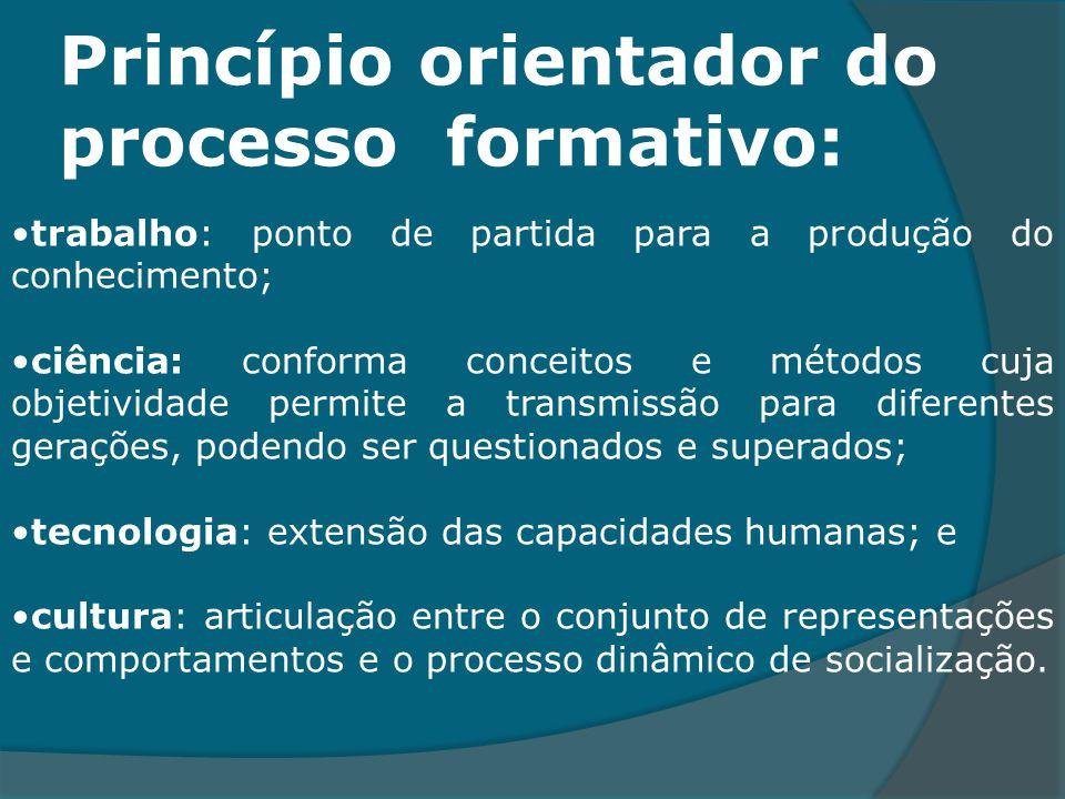 Princípio orientador do processo formativo: trabalho: ponto de partida para a produção do conhecimento; ciência: conforma conceitos e métodos cuja obj