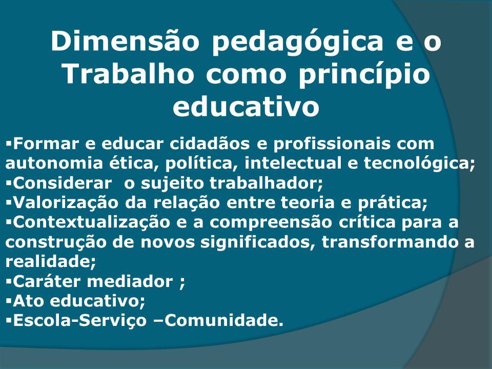 Dimensão pedagógica e o Trabalho como princípio educativo Formar e educar cidadãos e profissionais com autonomia ética, política, intelectual e tecnol