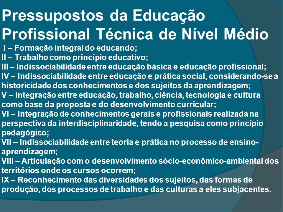 Pressupostos da Educação Profissional Técnica de Nível Médio I – Formação integral do educando; II – Trabalho como princípio educativo; III – Indissoc