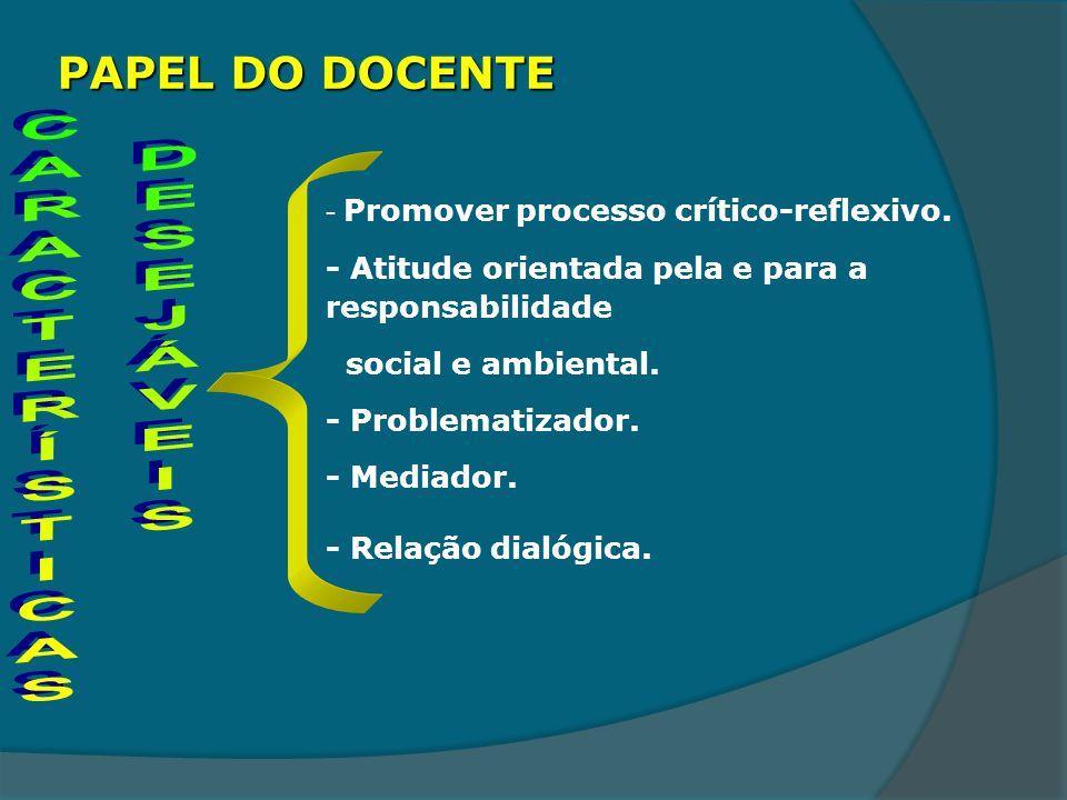 PAPEL DO DOCENTE - Promover processo crítico-reflexivo. - Atitude orientada pela e para a responsabilidade social e ambiental. - Problematizador. - Me