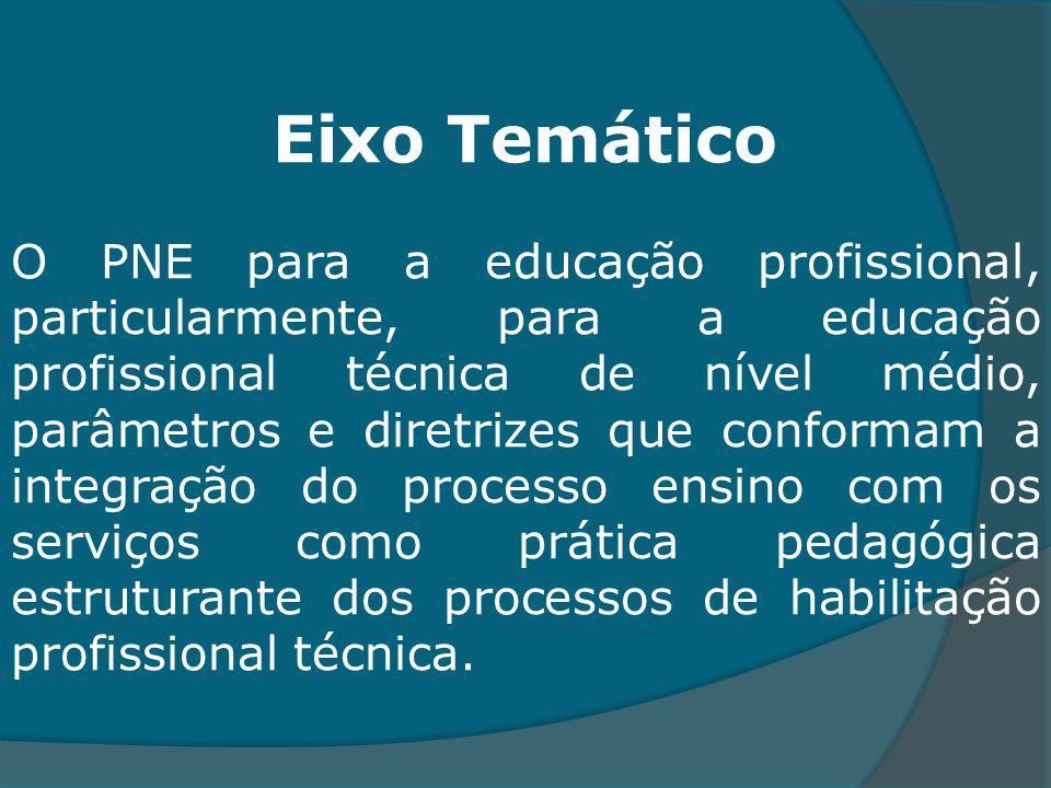 Eixo Temático O PNE para a educação profissional, particularmente, para a educação profissional técnica de nível médio, parâmetros e diretrizes que conformam a integração do processo ensino com os serviços como prática pedagógica estruturante dos processos de habilitação profissional técnica.