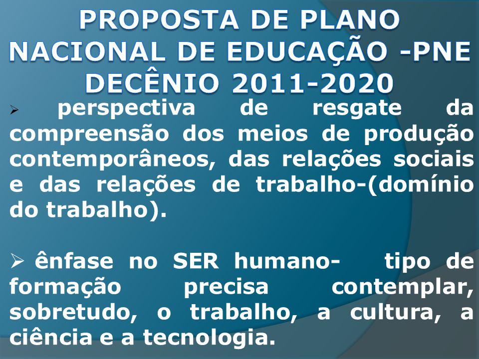 perspectiva de resgate da compreensão dos meios de produção contemporâneos, das relações sociais e das relações de trabalho-(domínio do trabalho). ênf