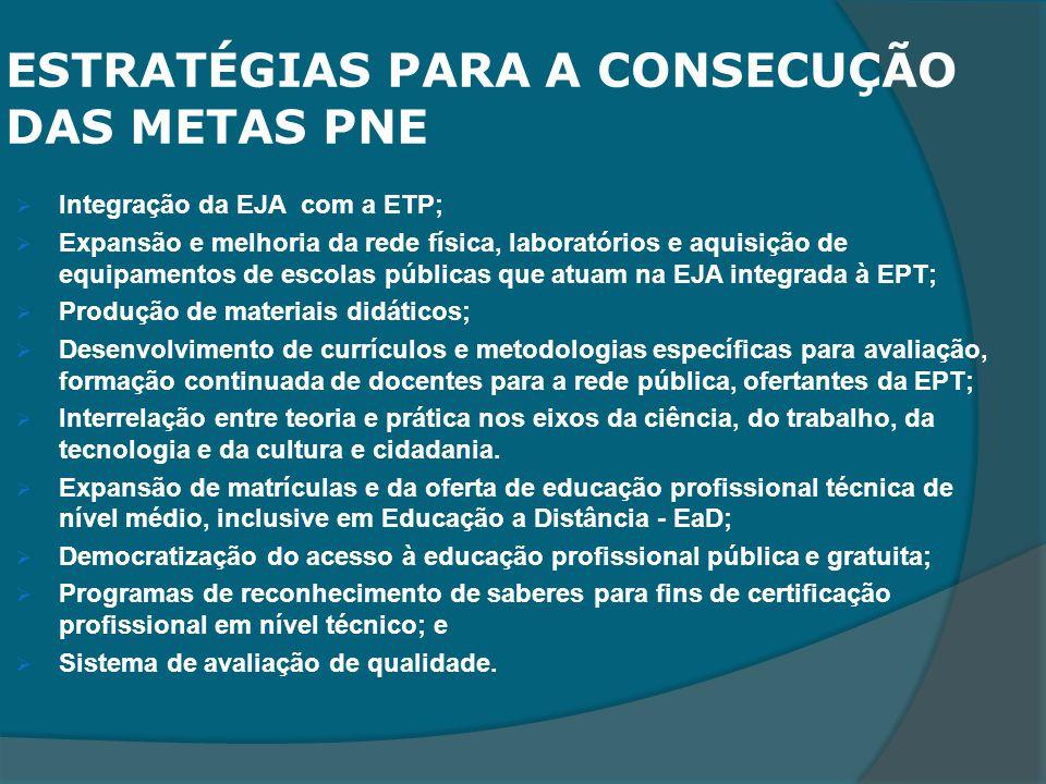 Integração da EJA com a ETP; Expansão e melhoria da rede física, laboratórios e aquisição de equipamentos de escolas públicas que atuam na EJA integra