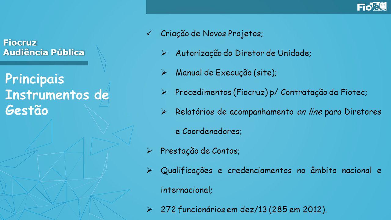 Principais Instrumentos de Gestão Criação de Novos Projetos; Autorização do Diretor de Unidade; Manual de Execução (site); Procedimentos (Fiocruz) p/