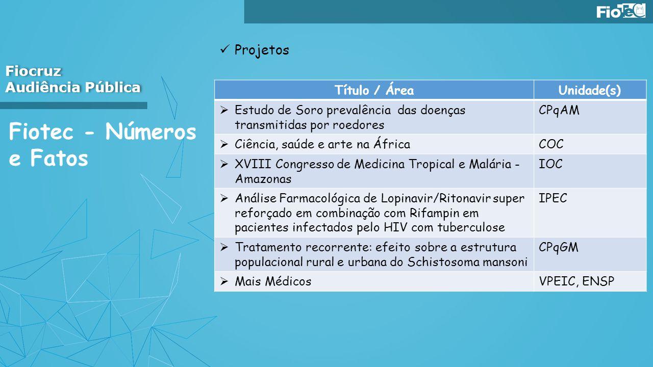 Fiotec - Números e Fatos Projetos Fiocruz Audiência Pública Fiocruz Audiência Pública Título / ÁreaUnidade(s) Estudo de Soro prevalência das doenças t