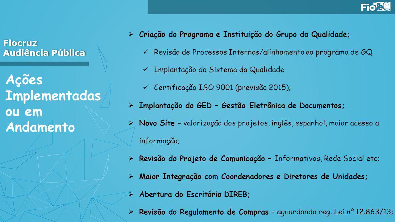 Fiocruz Audiência Pública Fiocruz Audiência Pública Criação do Programa e Instituição do Grupo da Qualidade; Revisão de Processos Internos/alinhamento