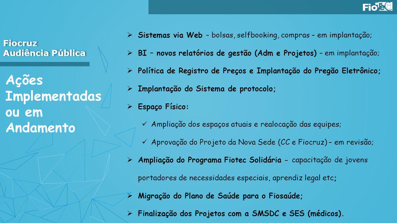 Ações Implementadas ou em Andamento Fiocruz Audiência Pública Fiocruz Audiência Pública Sistemas via Web – bolsas, selfbooking, compras – em implantaç