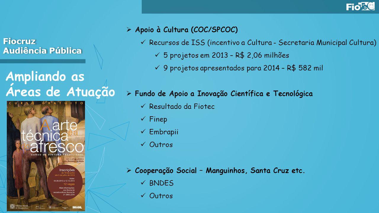 Ampliando as Áreas de Atuação Fiocruz Audiência Pública Fiocruz Audiência Pública Apoio à Cultura (COC/SPCOC) Recursos de ISS (incentivo a Cultura - S