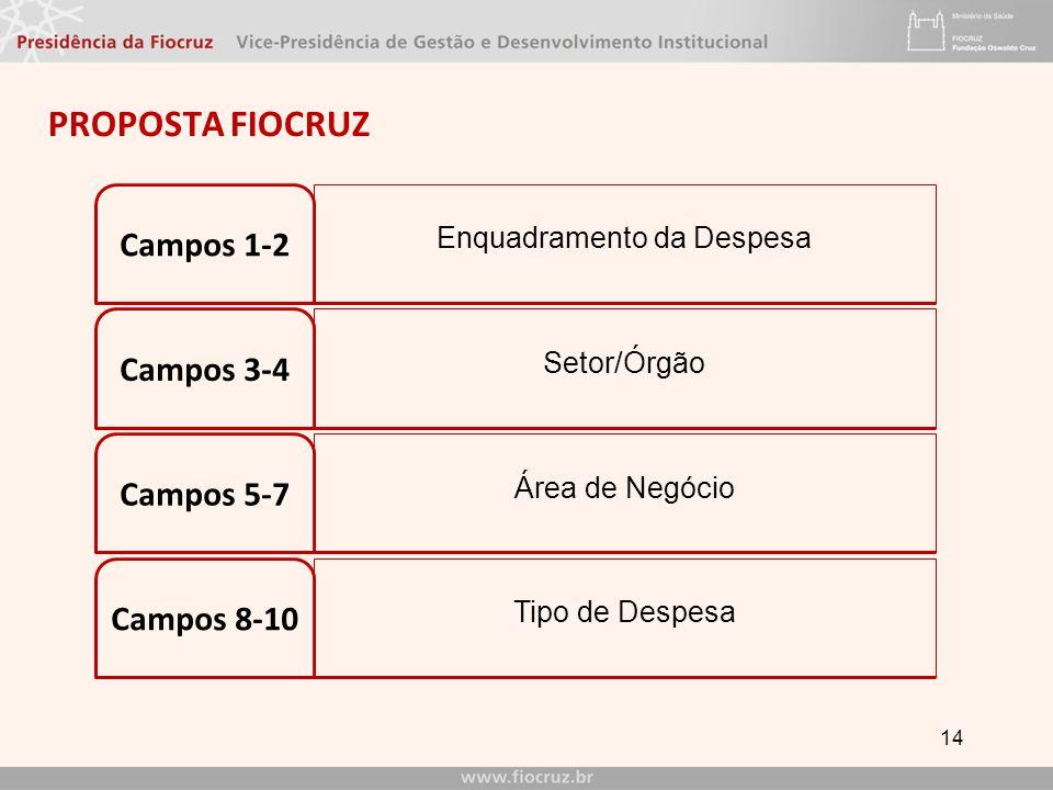 PROPOSTA FIOCRUZ 14 Enquadramento da Despesa Campos 1-2 Setor/Órgão Campos 3-4 Área de Negócio Campos 5-7 Tipo de Despesa Campos 8-10