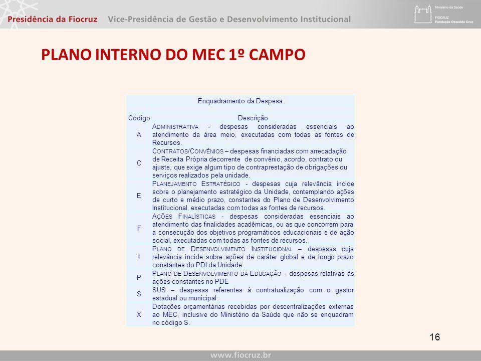 PLANO INTERNO DO MEC 1º CAMPO Enquadramento da Despesa CódigoDescrição A A DMINISTRATIVA - despesas consideradas essenciais ao atendimento da área meio, executadas com todas as fontes de Recursos.