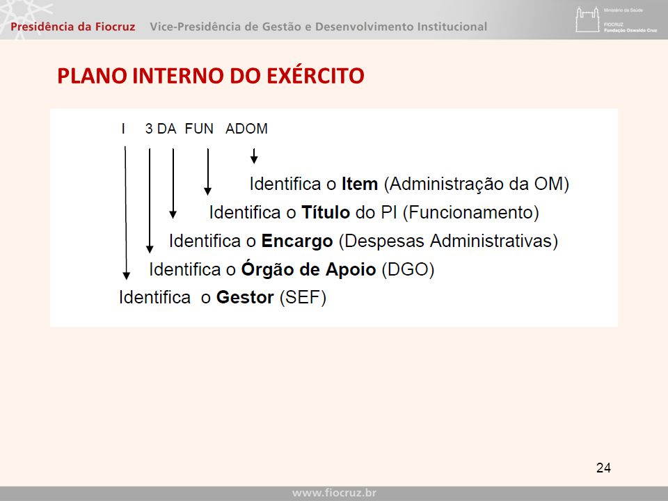 PLANO INTERNO DO EXÉRCITO 24