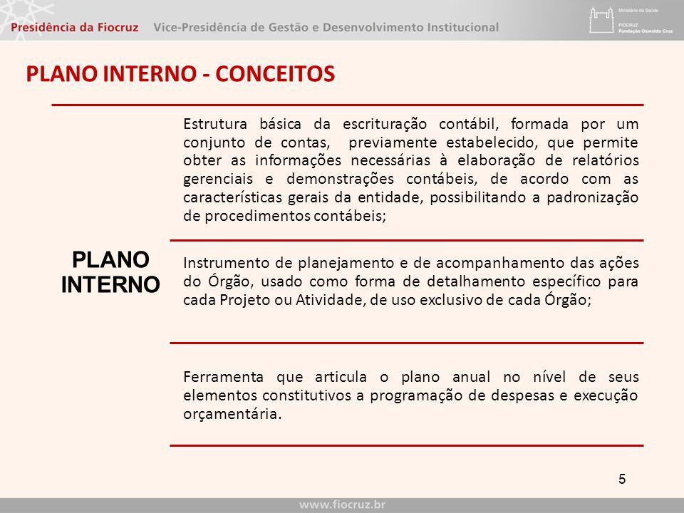 PLANO INTERNO - CONCEITOS 5 PLANO INTERNO Estrutura básica da escrituração contábil, formada por um conjunto de contas, previamente estabelecido, que permite obter as informações necessárias à elaboração de relatórios gerenciais e demonstrações contábeis, de acordo com as características gerais da entidade, possibilitando a padronização de procedimentos contábeis; Instrumento de planejamento e de acompanhamento das ações do Órgão, usado como forma de detalhamento específico para cada Projeto ou Atividade, de uso exclusivo de cada Órgão; Ferramenta que articula o plano anual no nível de seus elementos constitutivos a programação de despesas e execução orçamentária.