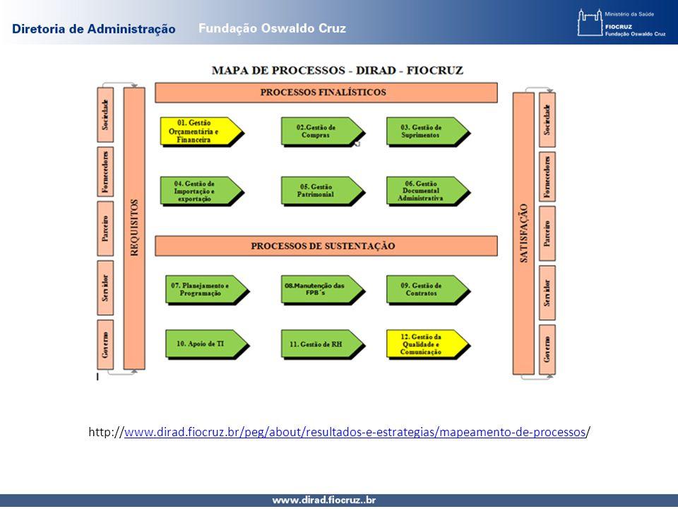 http://www.dirad.fiocruz.br/peg/about/resultados-e-estrategias/mapeamento-de-processos/www.dirad.fiocruz.br/peg/about/resultados-e-estrategias/mapeame