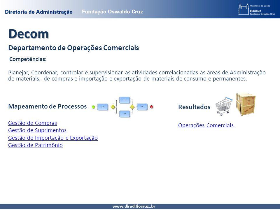 Decom Departamento de Operações Comerciais Competências: Planejar, Coordenar, controlar e supervisionar as atividades correlacionadas as áreas de Admi