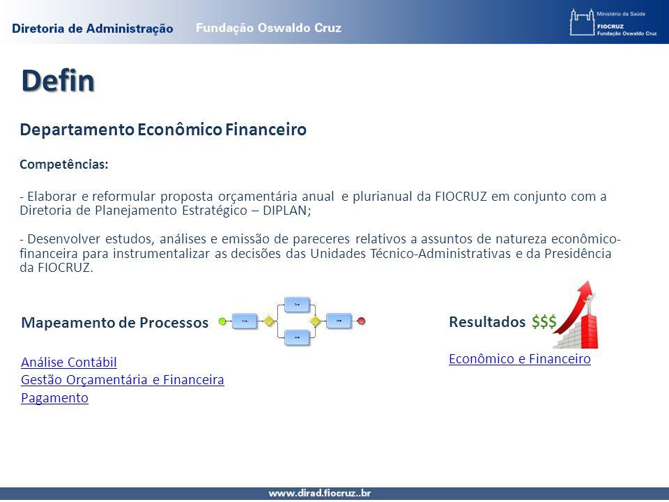 Defin Mapeamento de Processos Análise Contábil Gestão Orçamentária e Financeira Pagamento Departamento Econômico Financeiro Competências: - Elaborar e