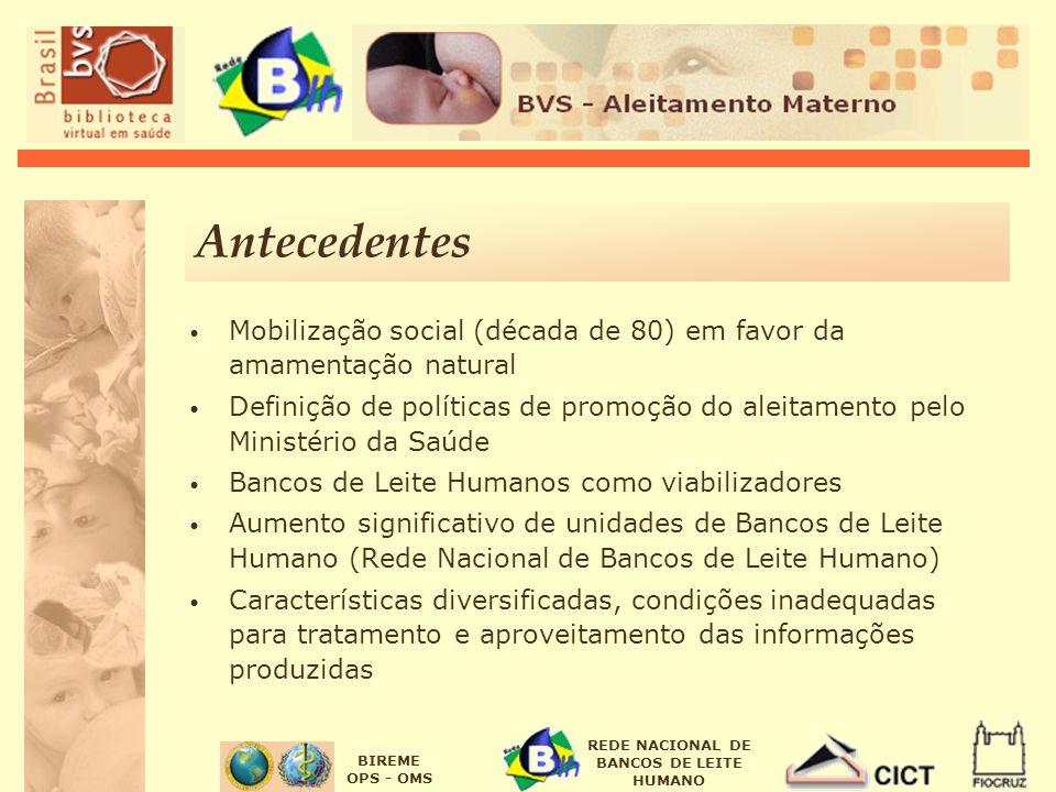 BIREME OPS - OMS REDE NACIONAL DE BANCOS DE LEITE HUMANO Antecedentes Mobilização social (década de 80) em favor da amamentação natural Definição de p
