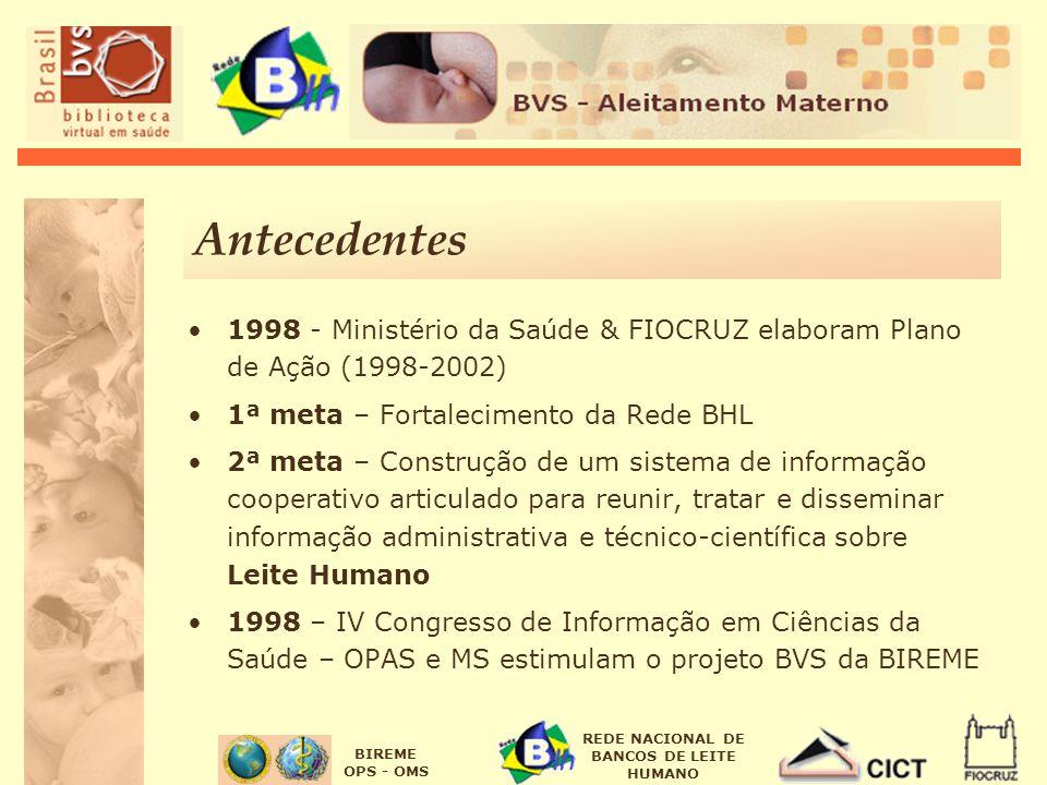 BIREME OPS - OMS REDE NACIONAL DE BANCOS DE LEITE HUMANO Antecedentes 1998 - Ministério da Saúde & FIOCRUZ elaboram Plano de Ação (1998-2002) 1ª meta
